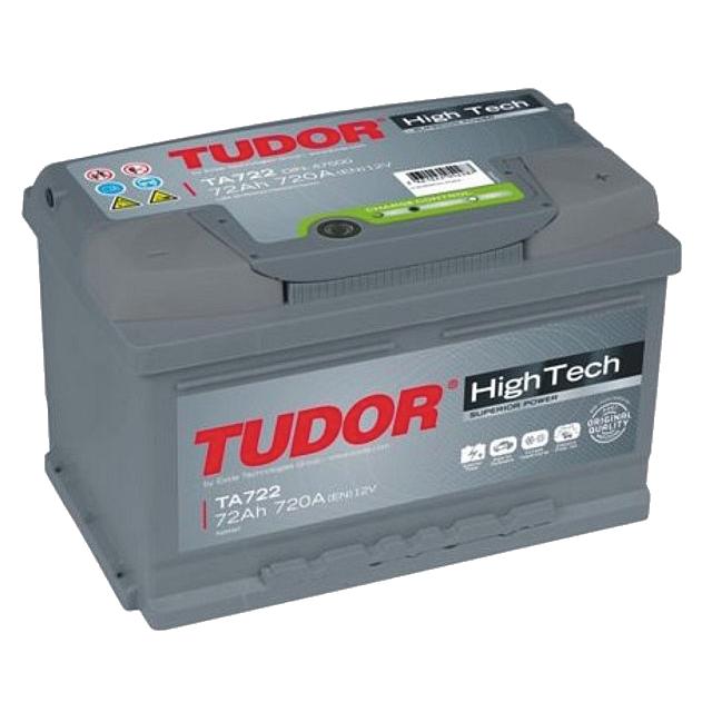 Tudor TA722